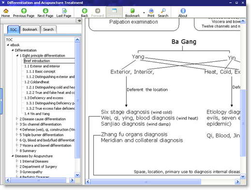 Differentiation and Acupuncture Treatmen screenshot